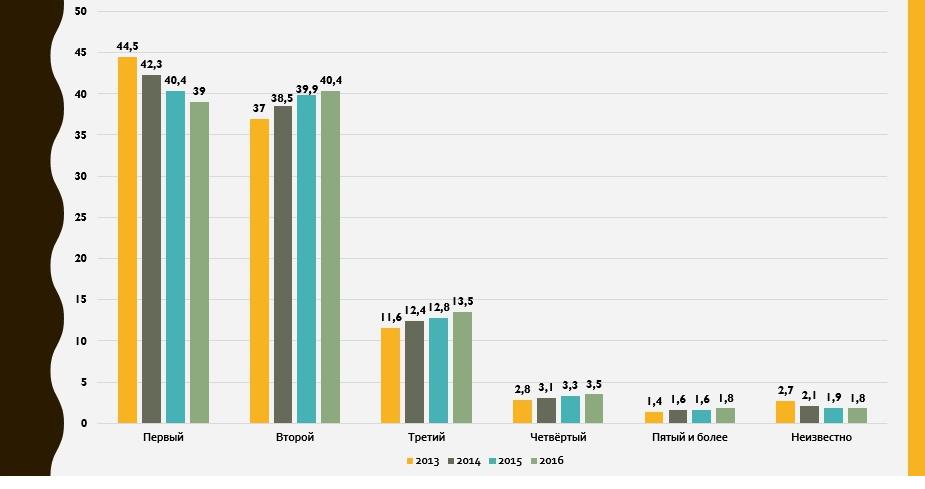 d%C3%A9mographie-russe-2018-%C3%A9tude-s