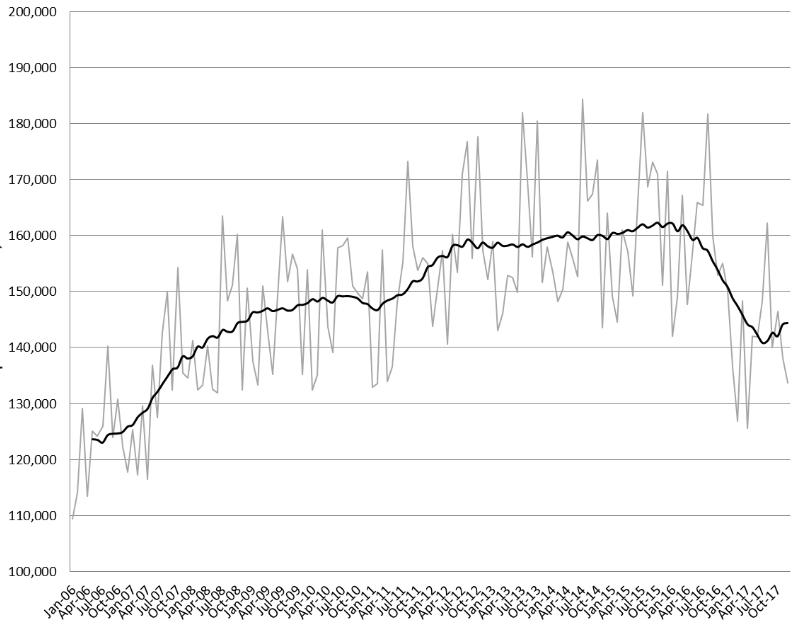 d%C3%A9mographie-russe-2018-%C3%A9voluti