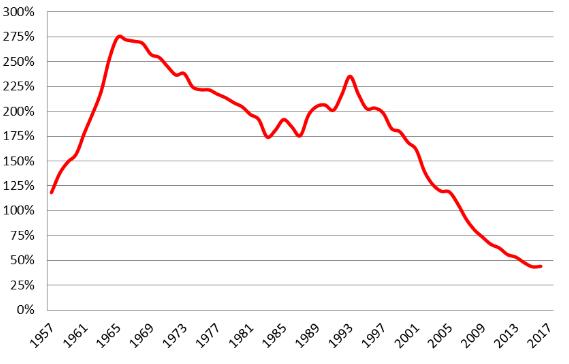 d%C3%A9mographie-russe-2018-nombre-davor