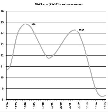 d%C3%A9mographie-russe-2018-part-des-18-